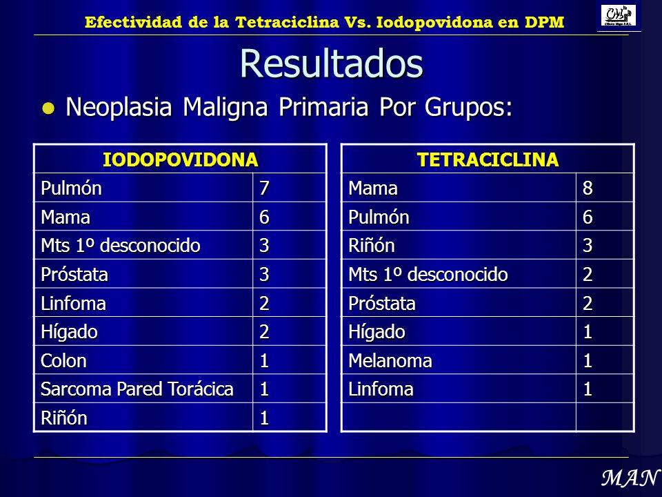 Resultados Neoplasia Maligna Primaria Por Grupos: MAN IODOPOVIDONA