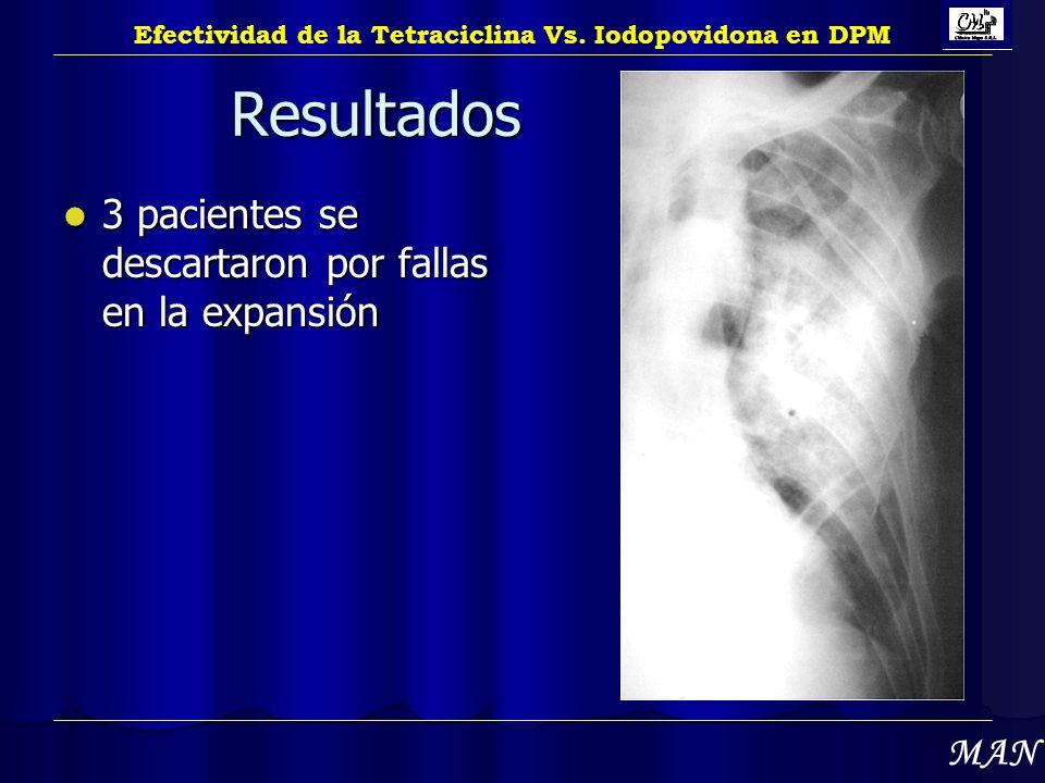 Resultados 3 pacientes se descartaron por fallas en la expansión MAN