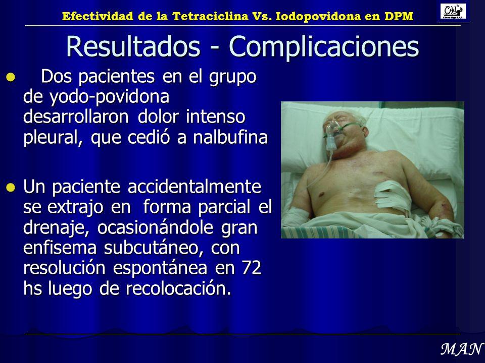 Resultados - Complicaciones