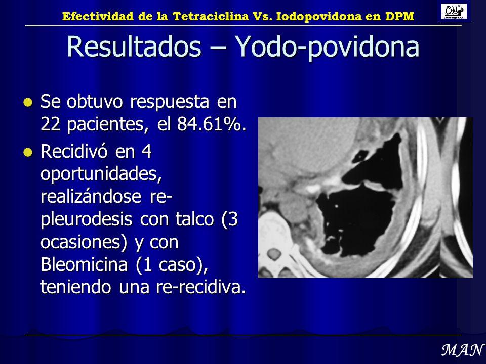 Resultados – Yodo-povidona