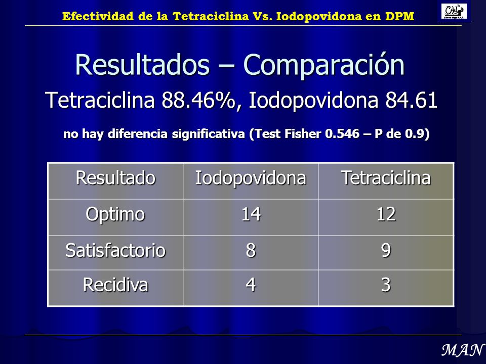Resultados – Comparación