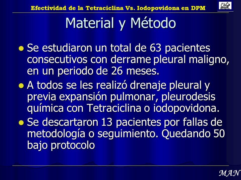 Efectividad de la Tetraciclina Vs. Iodopovidona en DPM