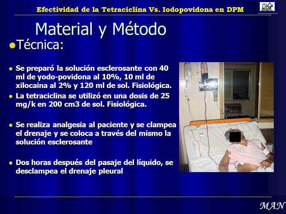 Material y Método Técnica: MAN