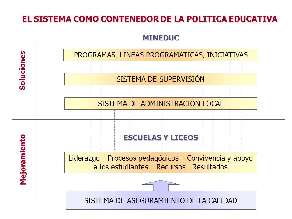 EL SISTEMA COMO CONTENEDOR DE LA POLITICA EDUCATIVA