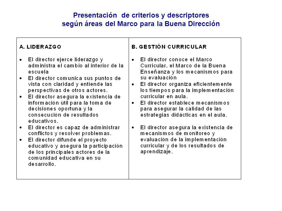 Presentación de criterios y descriptores