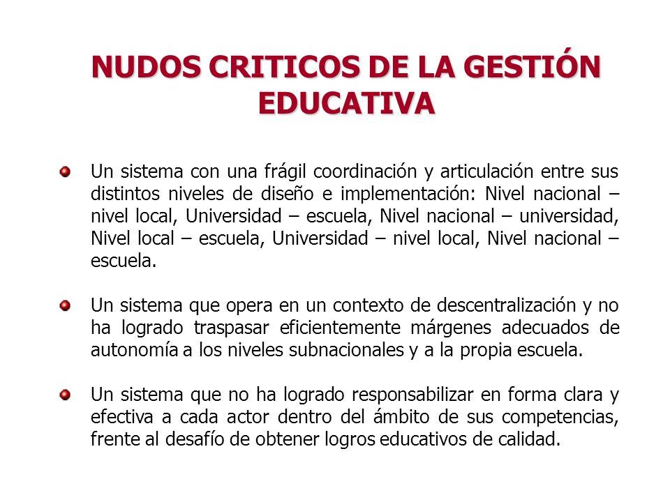 NUDOS CRITICOS DE LA GESTIÓN EDUCATIVA