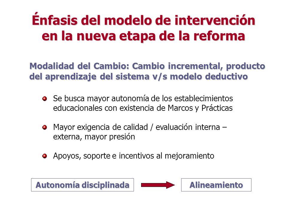 Énfasis del modelo de intervención en la nueva etapa de la reforma