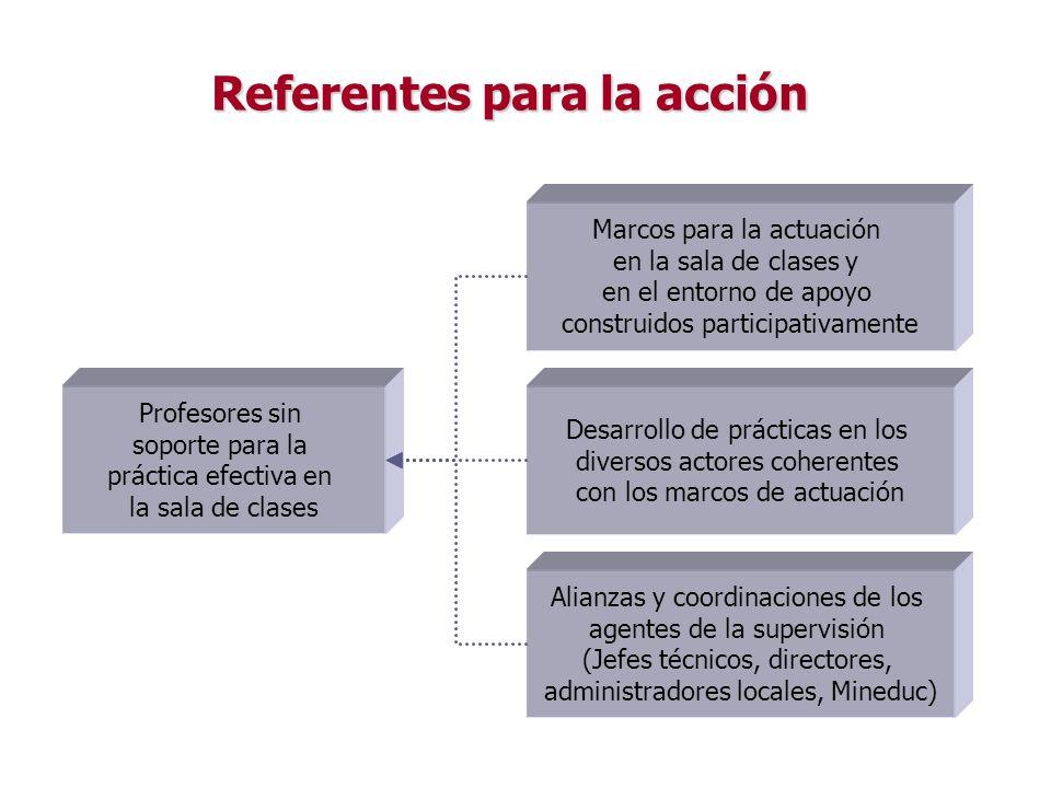 Referentes para la acción