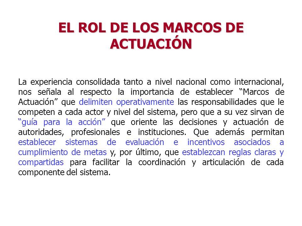 EL ROL DE LOS MARCOS DE ACTUACIÓN
