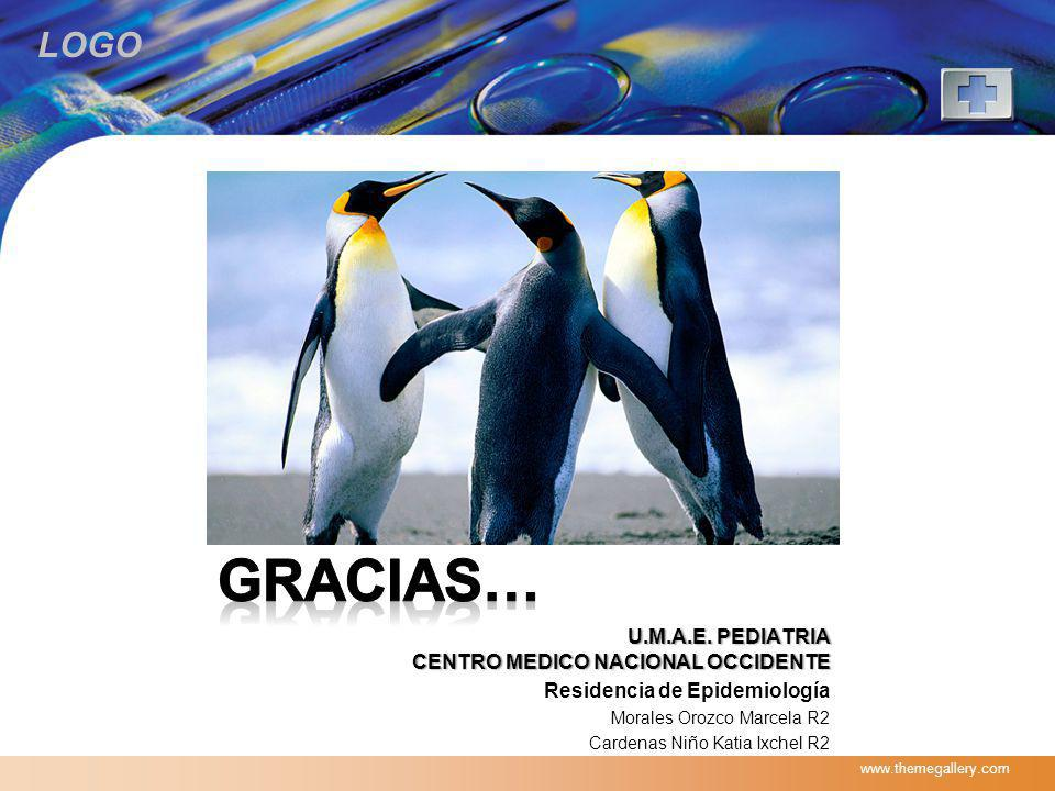 Gracias… U.M.A.E. PEDIATRIA CENTRO MEDICO NACIONAL OCCIDENTE