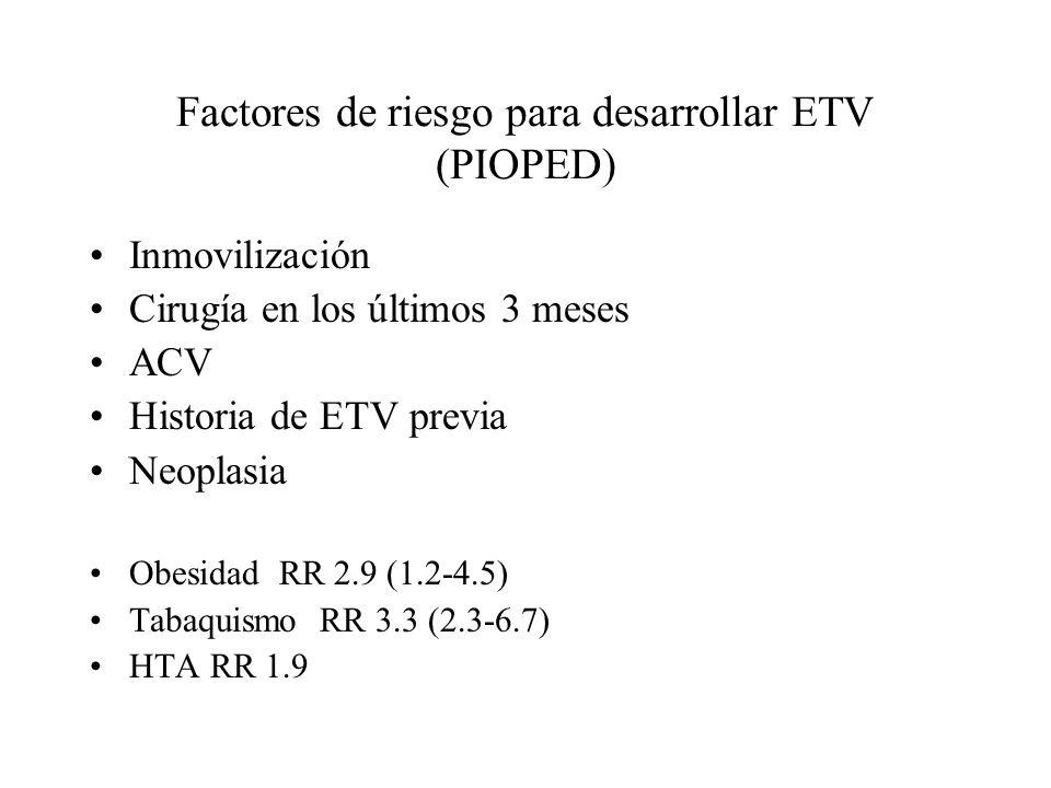 Factores de riesgo para desarrollar ETV (PIOPED)