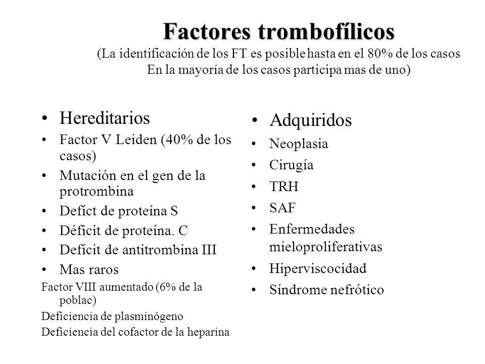 Factores trombofílicos (La identificación de los FT es posible hasta en el 80% de los casos En la mayoría de los casos participa mas de uno)