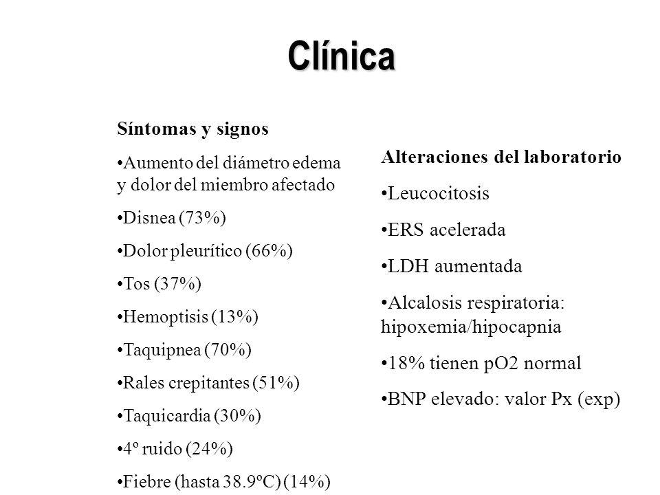 Clínica Síntomas y signos Alteraciones del laboratorio Leucocitosis