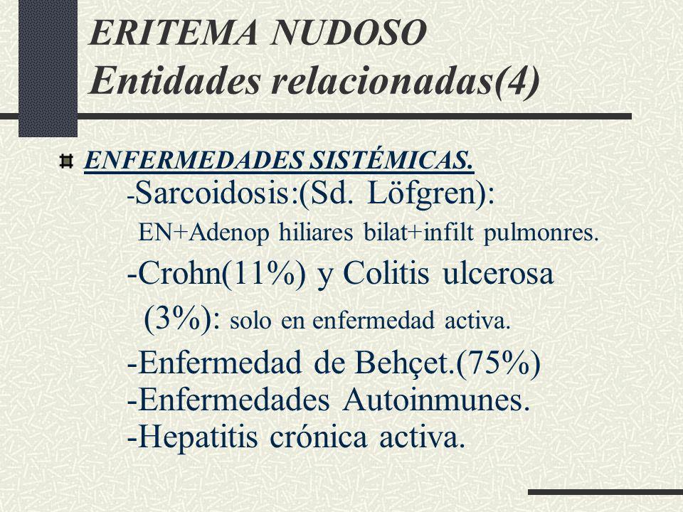 ERITEMA NUDOSO Entidades relacionadas(4)