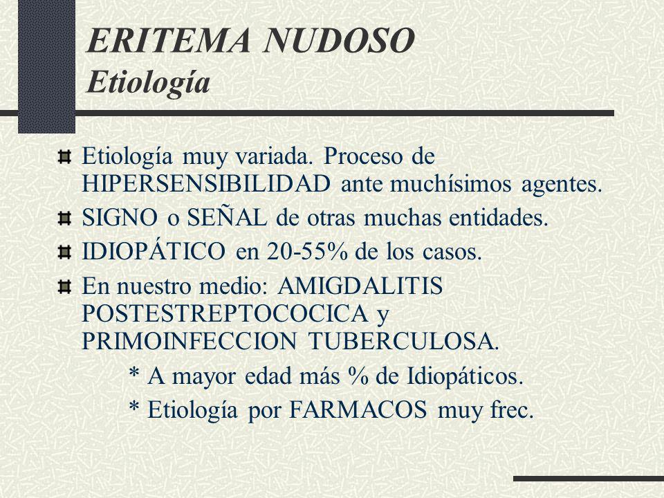 ERITEMA NUDOSO Etiología