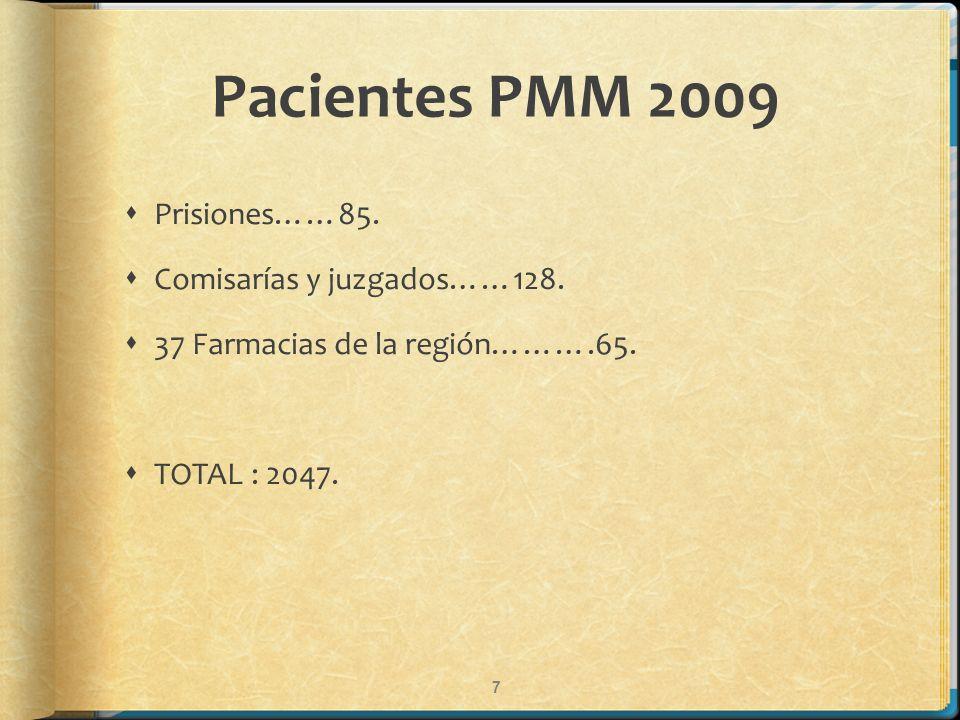 Pacientes PMM 2009 Prisiones……85. Comisarías y juzgados……128.