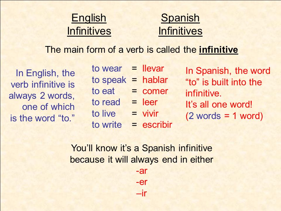 English Infinitives Spanish Infinitives