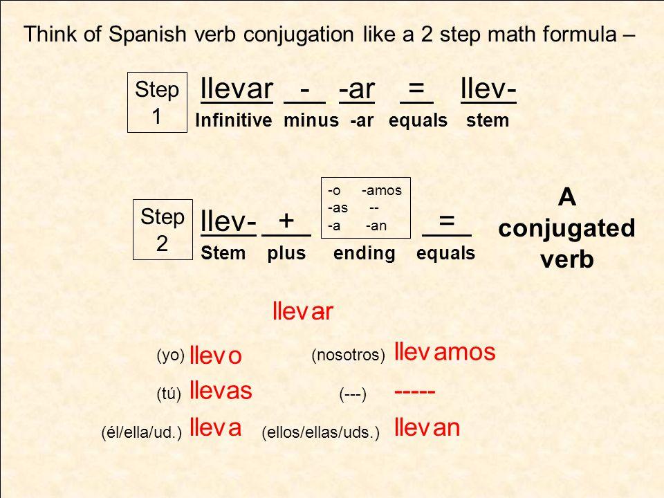 llevar - . -ar = . llev- llev- + . = . A conjugated verb llev ar -