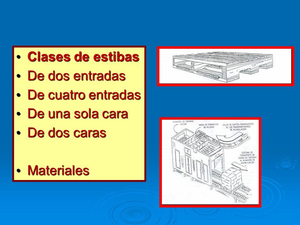 Clases de estibas De dos entradas De cuatro entradas De una sola cara De dos caras Materiales
