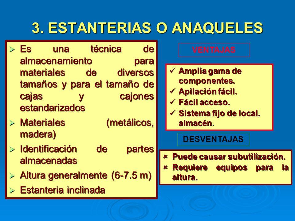 3. ESTANTERIAS O ANAQUELES