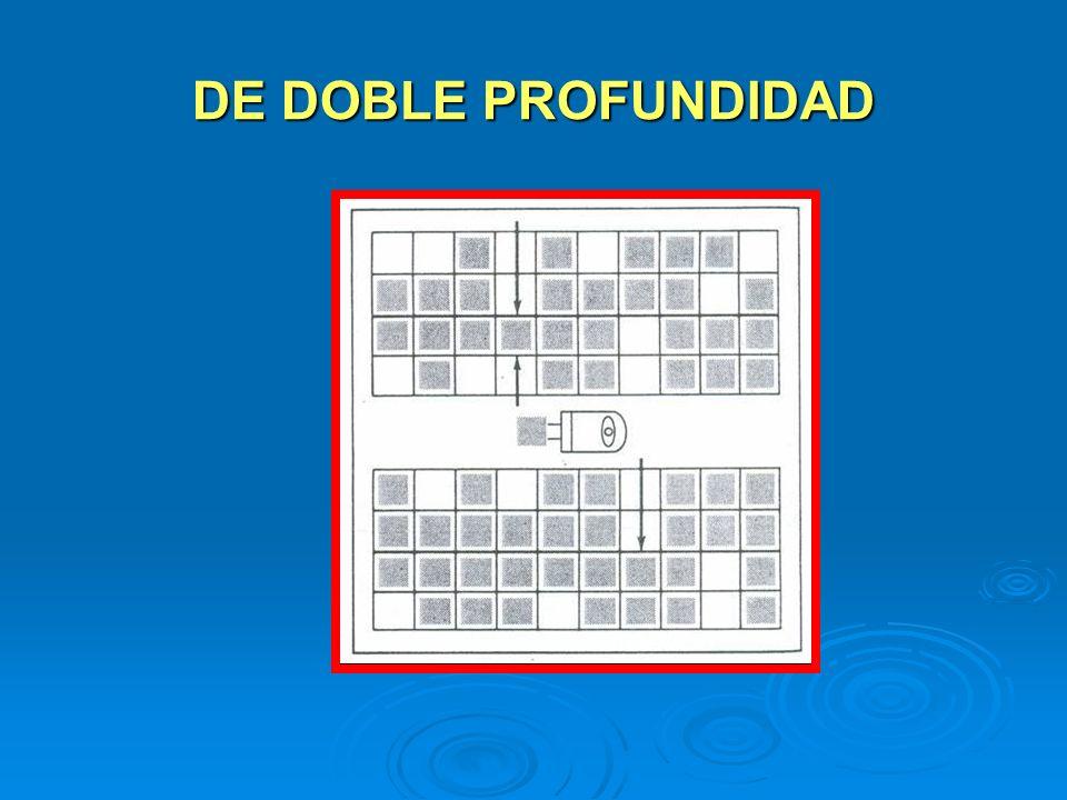 DE DOBLE PROFUNDIDAD