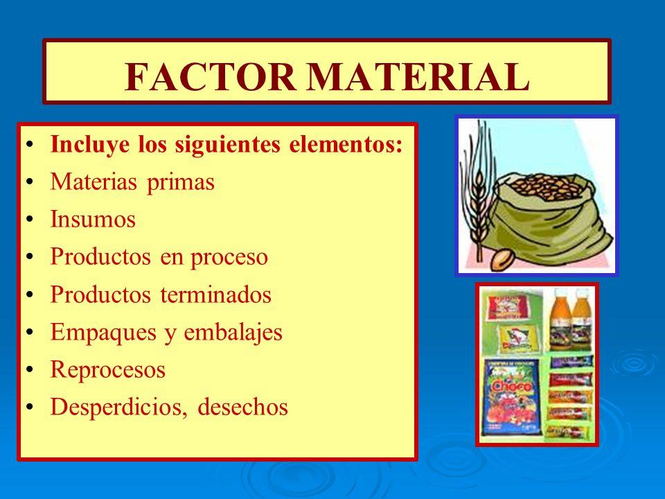 FACTOR MATERIAL Incluye los siguientes elementos: Materias primas
