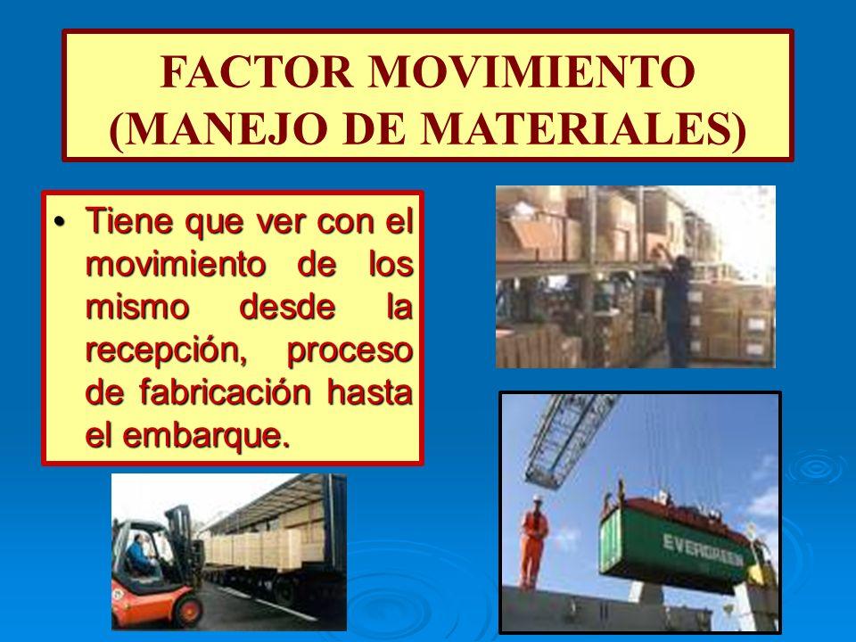 FACTOR MOVIMIENTO (MANEJO DE MATERIALES)