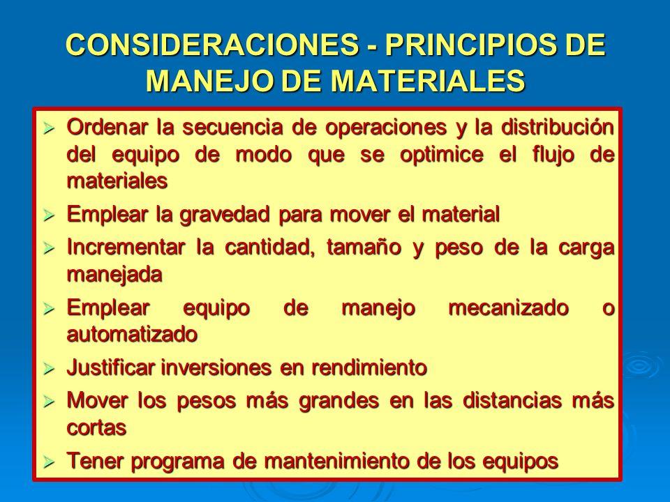 CONSIDERACIONES - PRINCIPIOS DE MANEJO DE MATERIALES