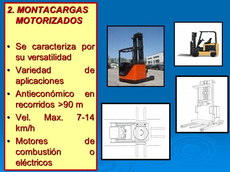 2. MONTACARGAS MOTORIZADOS