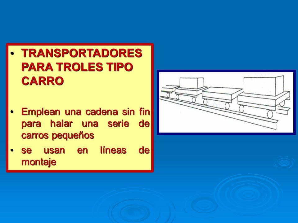TRANSPORTADORES PARA TROLES TIPO CARRO