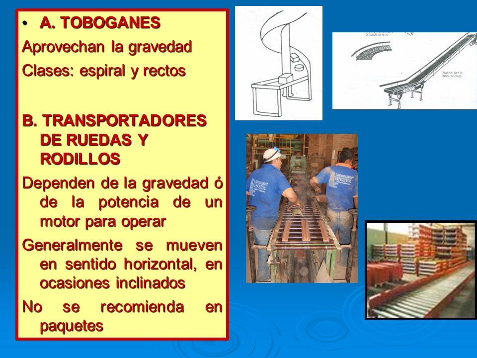 A. TOBOGANES Aprovechan la gravedad. Clases: espiral y rectos. B. TRANSPORTADORES DE RUEDAS Y RODILLOS.