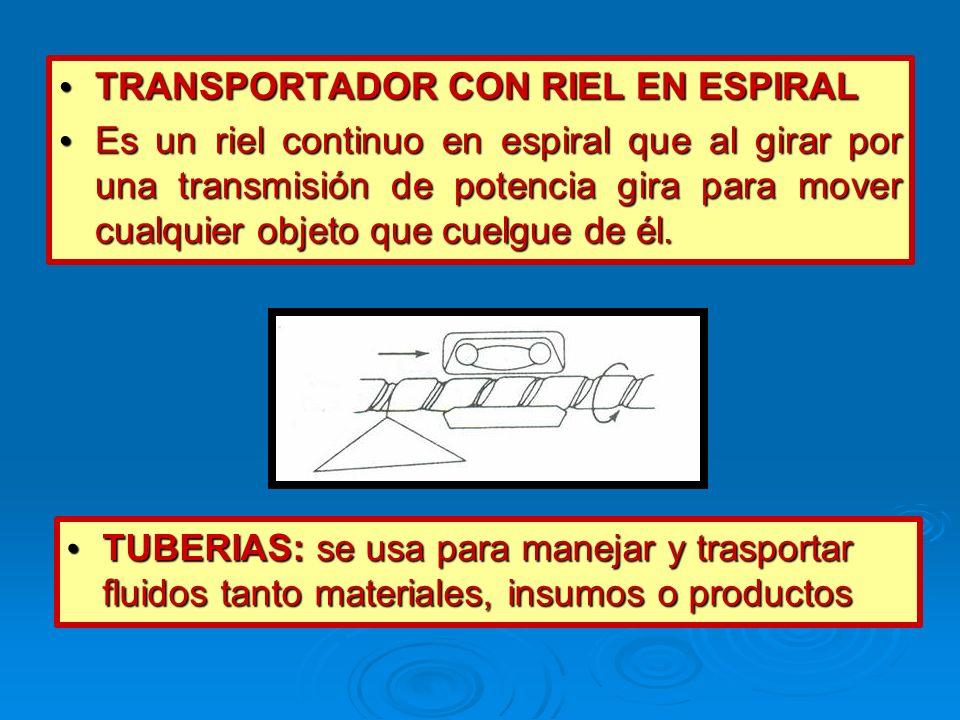 TRANSPORTADOR CON RIEL EN ESPIRAL