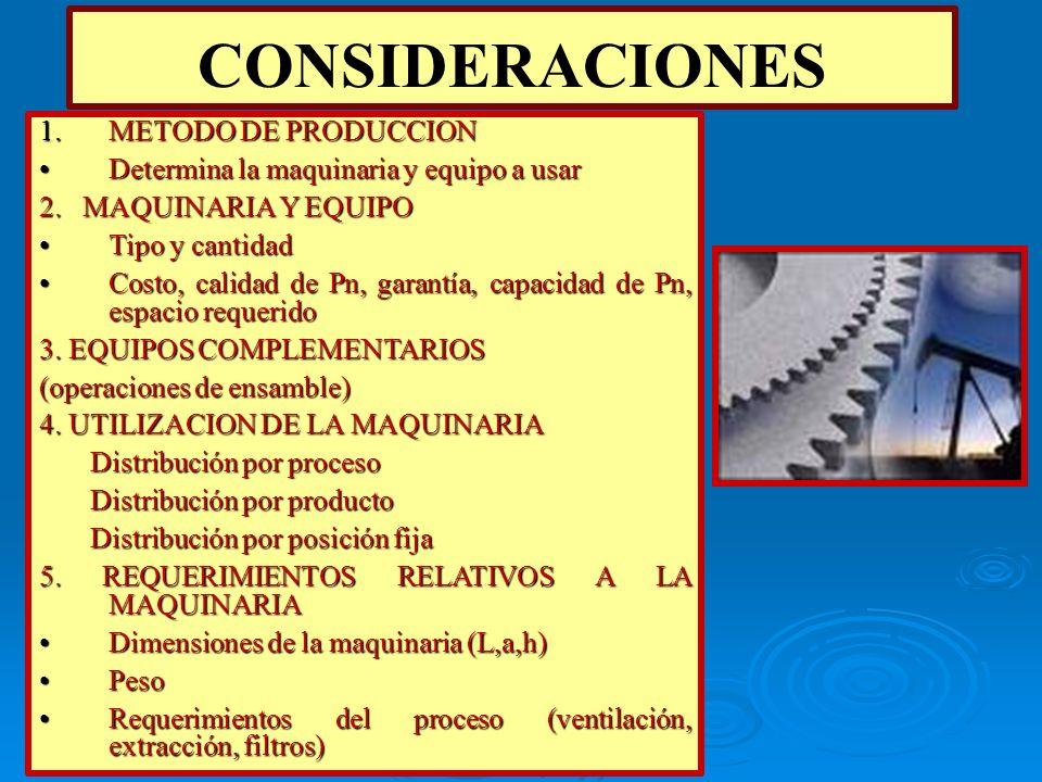 CONSIDERACIONES METODO DE PRODUCCION