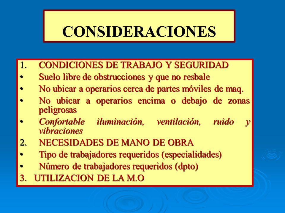 CONSIDERACIONES CONDICIONES DE TRABAJO Y SEGURIDAD