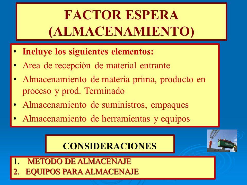 FACTOR ESPERA (ALMACENAMIENTO)