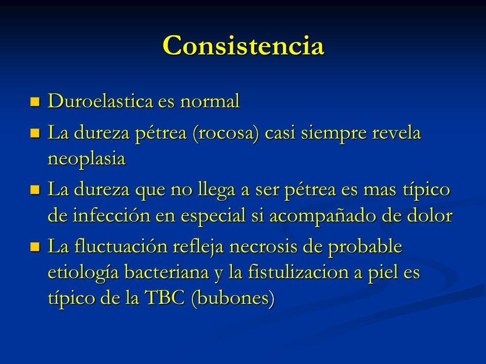 Consistencia Duroelastica es normal