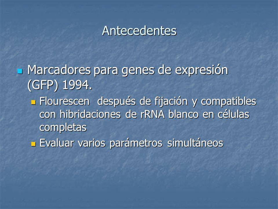 Marcadores para genes de expresión (GFP) 1994.