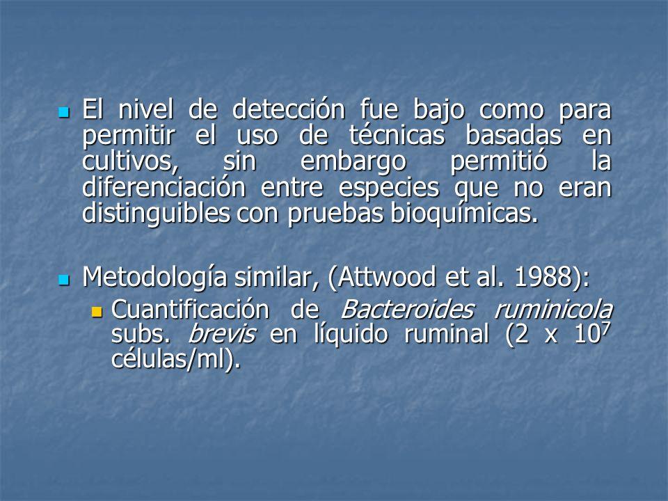 Metodología similar, (Attwood et al. 1988):