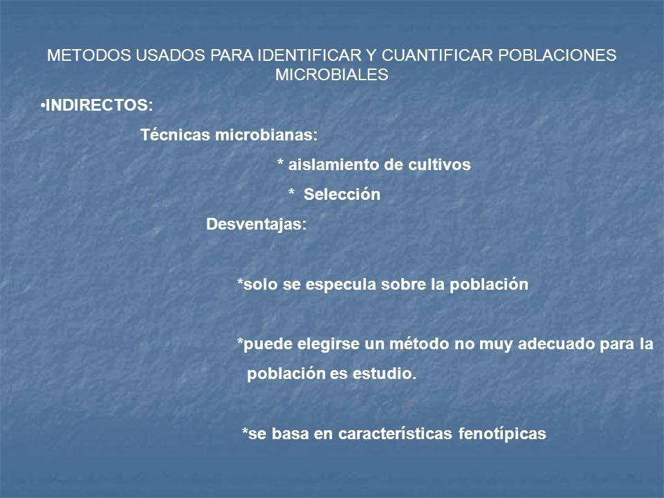 METODOS USADOS PARA IDENTIFICAR Y CUANTIFICAR POBLACIONES MICROBIALES