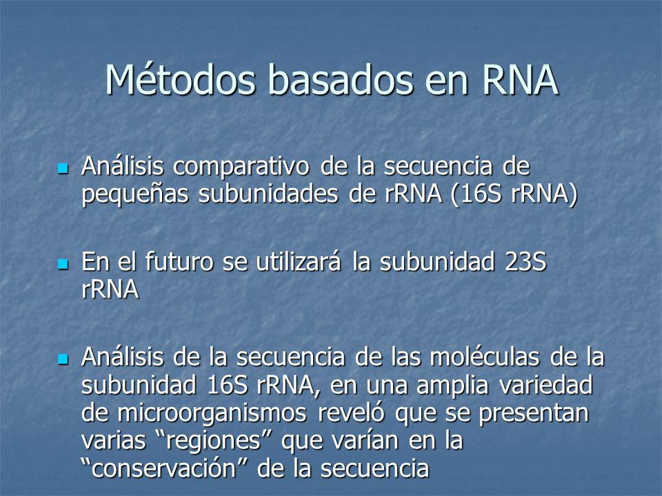 Métodos basados en RNA Análisis comparativo de la secuencia de pequeñas subunidades de rRNA (16S rRNA)