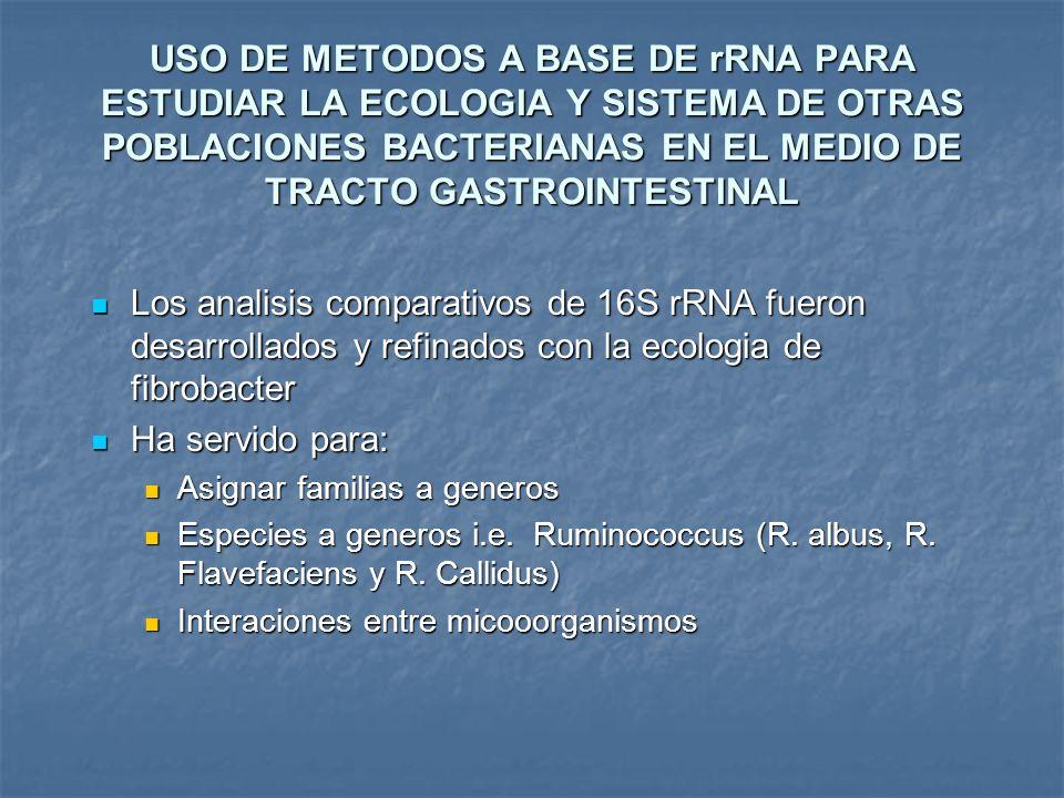 USO DE METODOS A BASE DE rRNA PARA ESTUDIAR LA ECOLOGIA Y SISTEMA DE OTRAS POBLACIONES BACTERIANAS EN EL MEDIO DE TRACTO GASTROINTESTINAL