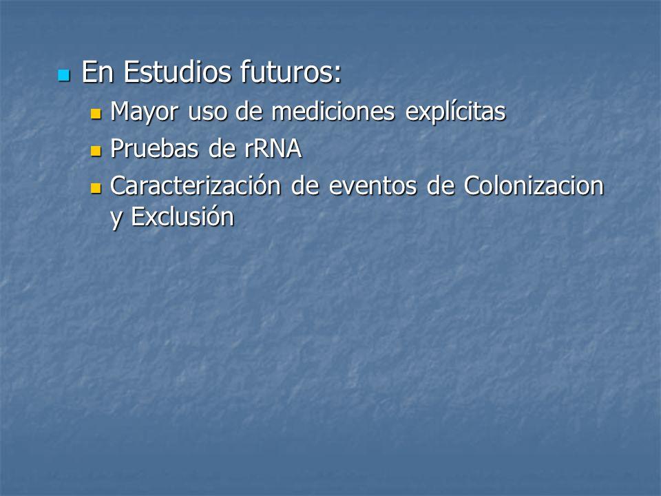 En Estudios futuros: Mayor uso de mediciones explícitas