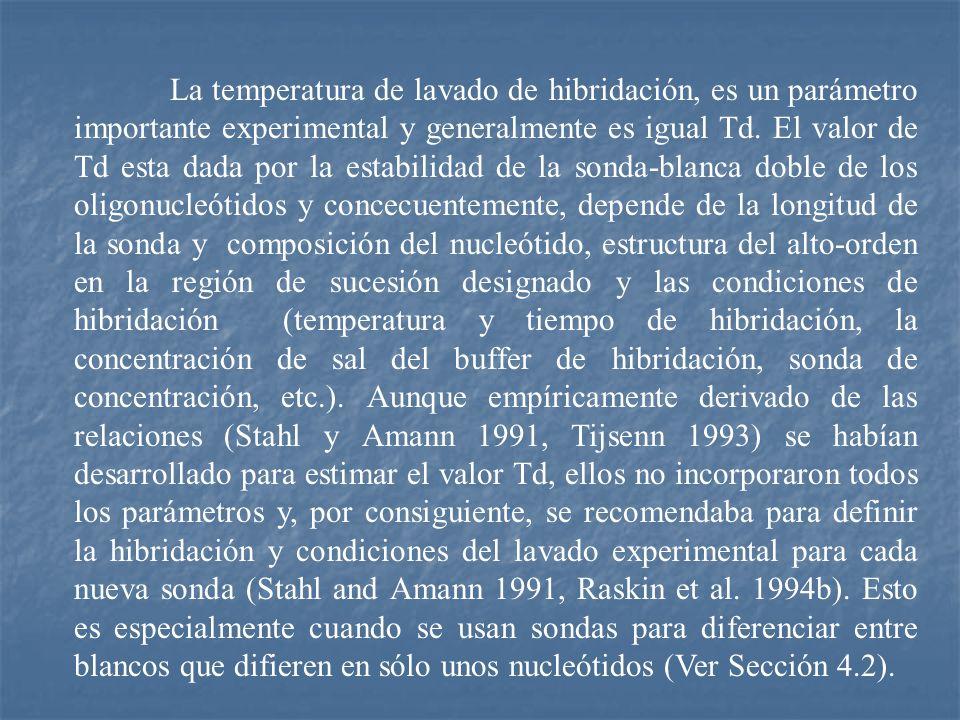La temperatura de lavado de hibridación, es un parámetro importante experimental y generalmente es igual Td.