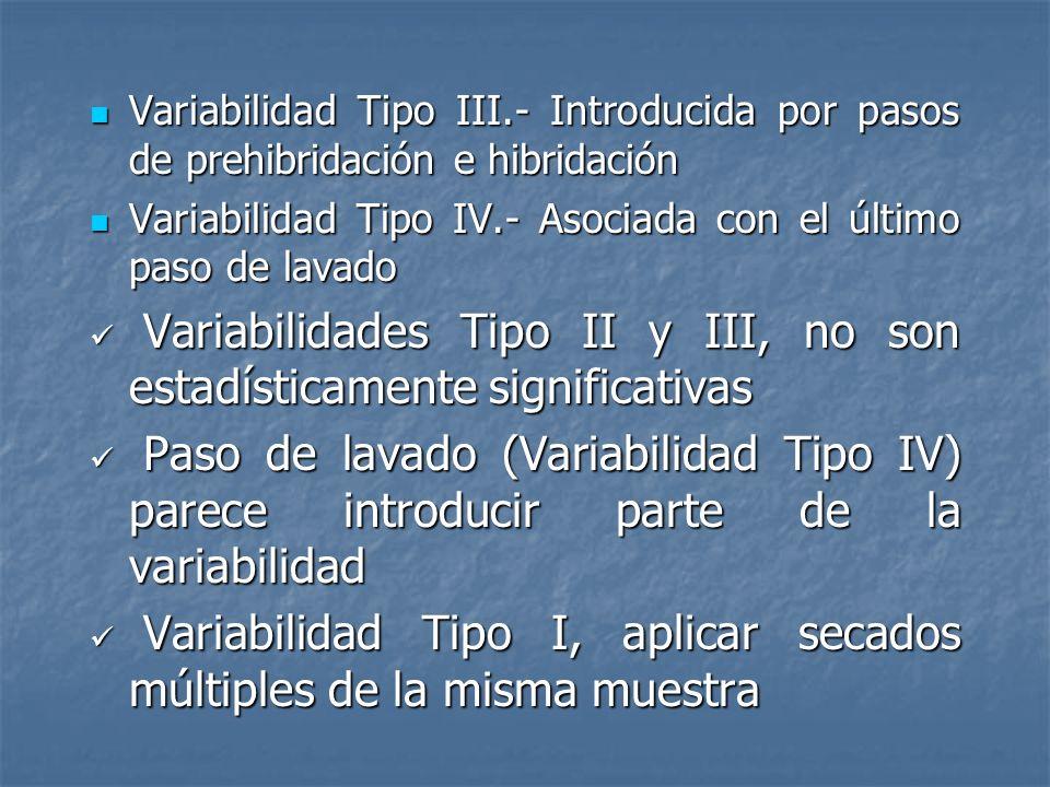 Variabilidades Tipo II y III, no son estadísticamente significativas