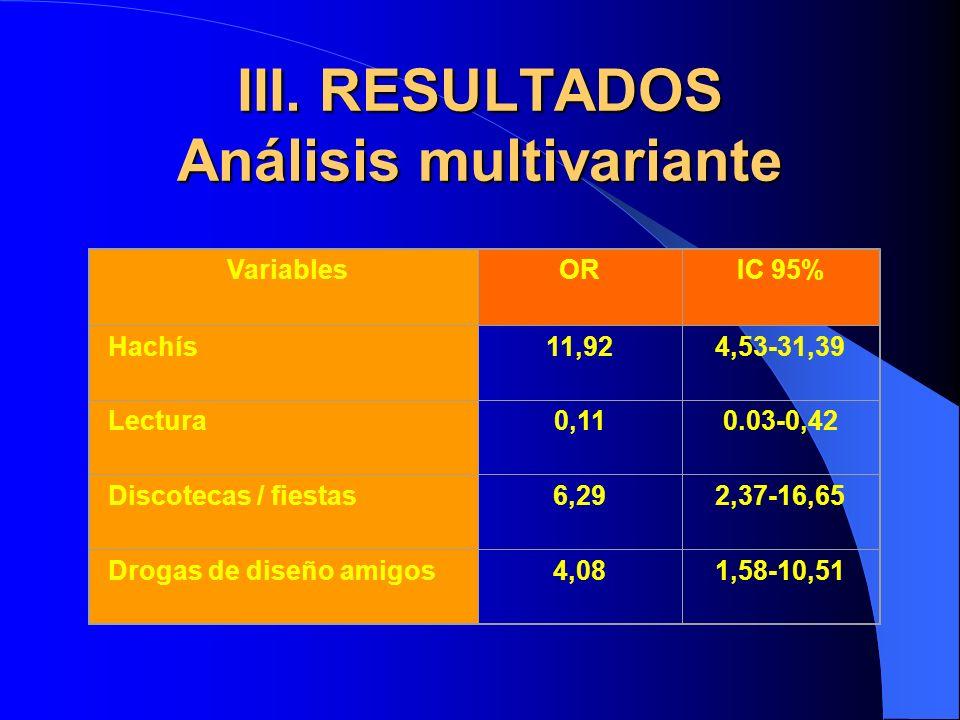 III. RESULTADOS Análisis multivariante