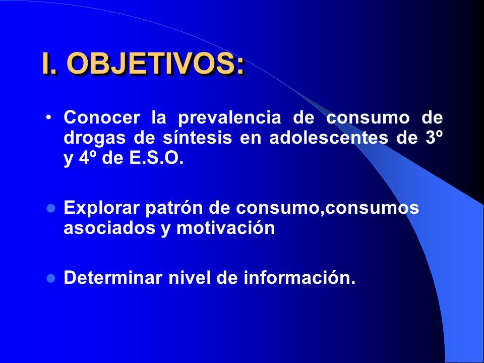 I. OBJETIVOS: Conocer la prevalencia de consumo de drogas de síntesis en adolescentes de 3º y 4º de E.S.O.