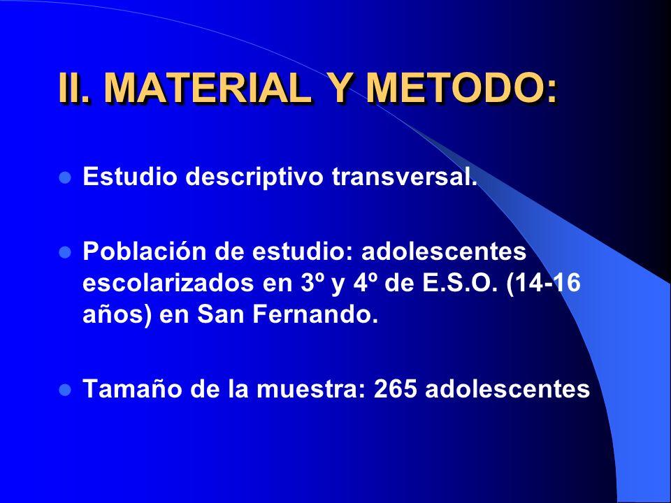 II. MATERIAL Y METODO: Estudio descriptivo transversal.