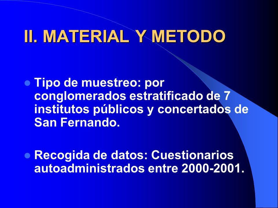 II. MATERIAL Y METODO Tipo de muestreo: por conglomerados estratificado de 7 institutos públicos y concertados de San Fernando.