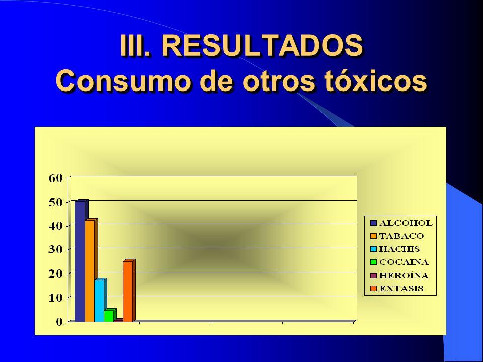 III. RESULTADOS Consumo de otros tóxicos