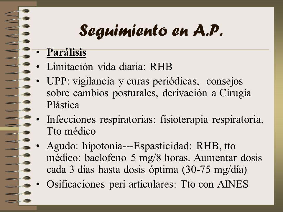 Seguimiento en A.P. Parálisis Limitación vida diaria: RHB